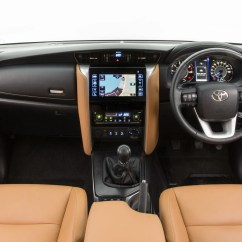 All New Toyota Kijang Innova 2019 Pilihan Warna Grand Avanza 2017 2016 Fortuner Interior Revealed - Photos | Caradvice