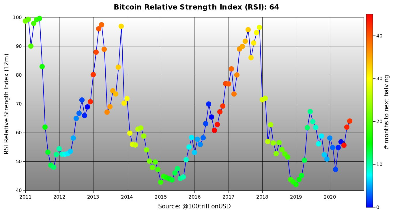 Pt jiangsu sunny mining bitcoins smart live markets spread betting