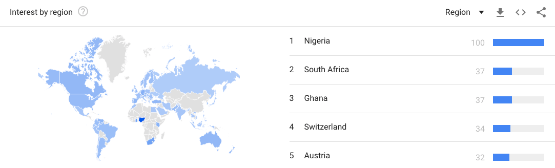 Top five countries by Bitcoin searches on Google worldwide
