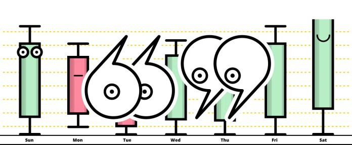 Most Memorable Quotations