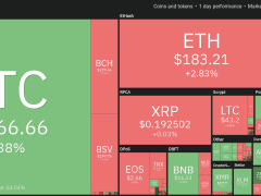 Bitcoin Price: 5 Things That Will Impact the Crypto Market This Week