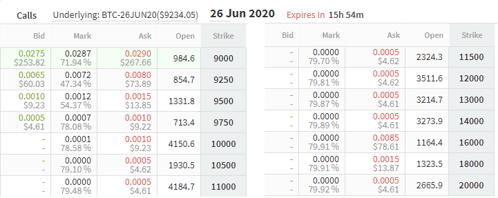 June Bitcoin call options