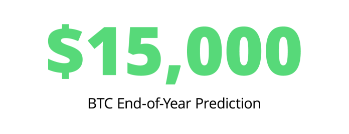 Prediction of the Week