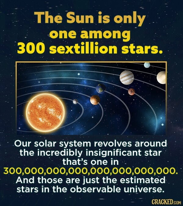 The Sun is only one among 300 sextillion stars. Our solar system revolves around the incredibly insignificant star that's one in 300,000,000,000,000,000,000,000. And those are just the estimated stars in the observable universe. CRACKED.COM