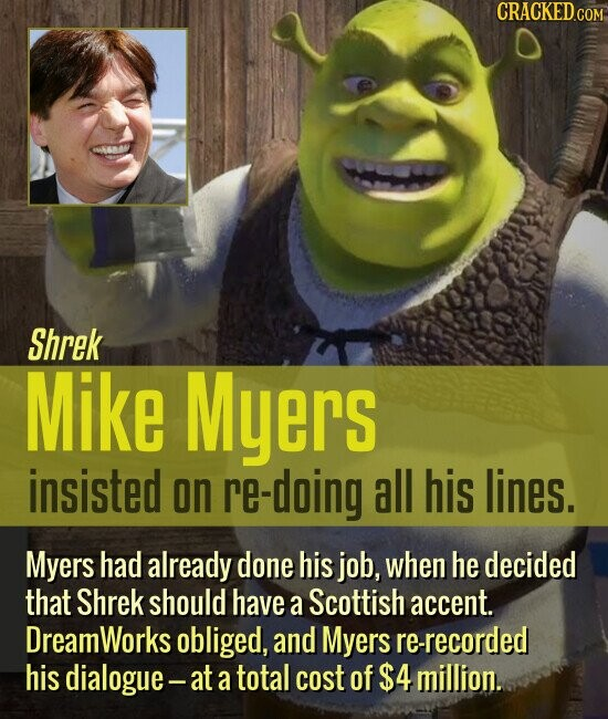 Shrek Mike Myers insisted on re-doing all his lines. Myers had already done his job, when he decided that Shrek should have a Scottish accent. DreamWorks obliged, and Myers re-recorded his dialogue- - at a total cost of $4 million.