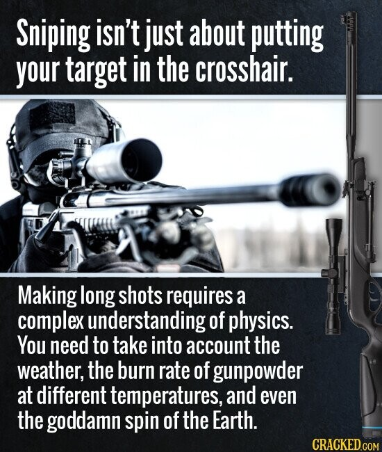 Sniping isn't just about putting your target in the crosshair. Making long shots requires a complex understanding of physics. You need to take into account the weather, the burn rate of gunpowder at different temperatures, and even the goddamn spin of the Earth.