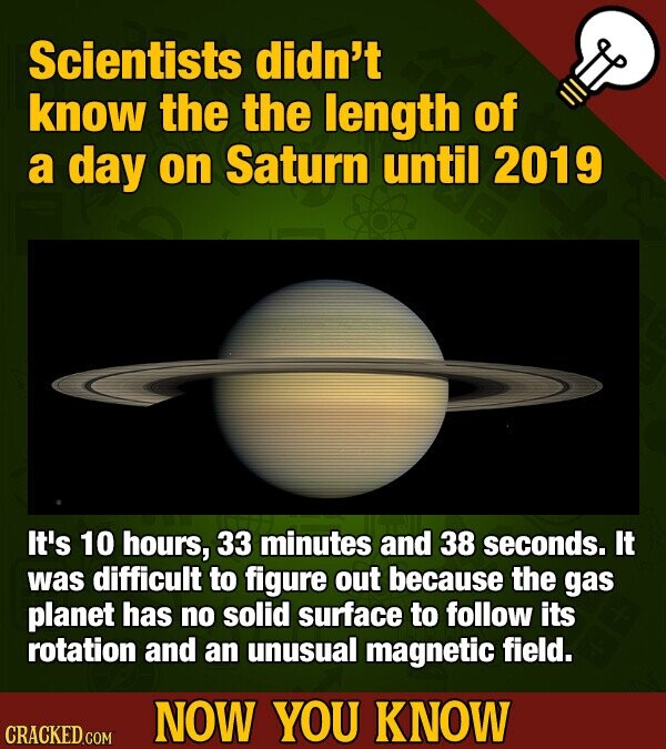 Scientists didn't know the the length of a day on Saturn until 2019 It's 10 hours, 33 minutes and 38 seconds. It was difficult to figure out because the gas planet has no solid surface to follow its rotation and an unusual magnetic field. NOW YOU KNOW CRACKED.COM