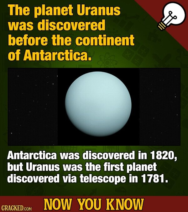 The planet Uranus was discovered before the continent of Antarctica. Antarctica was discovered in 1820, but Uranus was the first planet discovered via telescope in 1781. NOW YOU KNOW CRACKED.COM