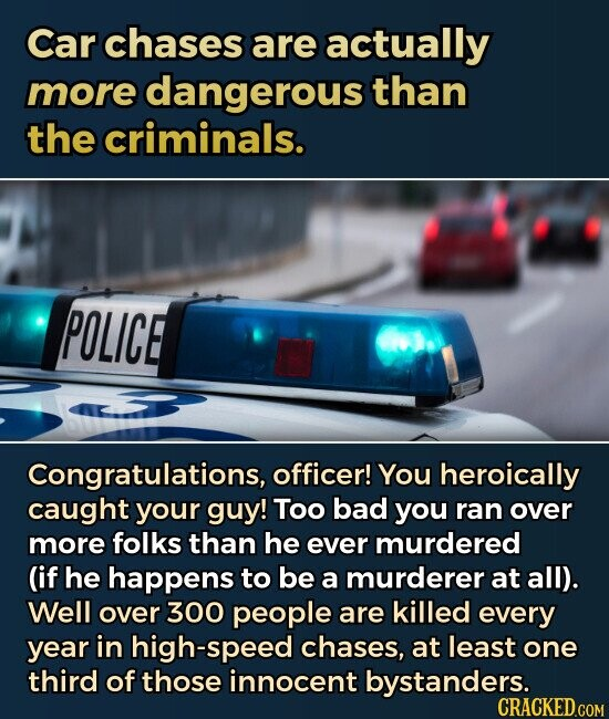 Car chases are actually more dangerous than the criminals. Congratulations, officer! You heroically caught your guy! Too bad you ran over more folks than he ever murdered (if he happens to be a murderer at all). Well over 300 people are killed every year in high-speed chases, at least one third of those innocent bystanders.