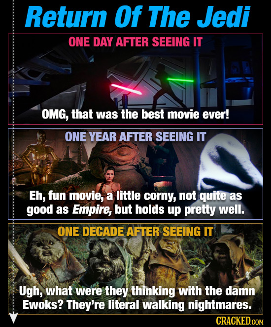 Return Of The Jedi ONE DAY AFTER SEEING IT OMG, that was the best movie ever! ONE YEAR AFTER SEEING IT Eh, fun movie, a little corny, not quite as goo