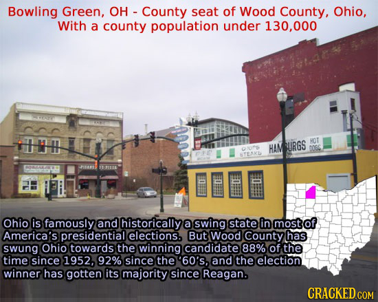 Bowling Green, OH County seat of Wood County, Ohio, With a county population under 130.000 T HOT DONS HAM URGS DOGS TEAK OAYO 11 SIEEL Ohio is famousl