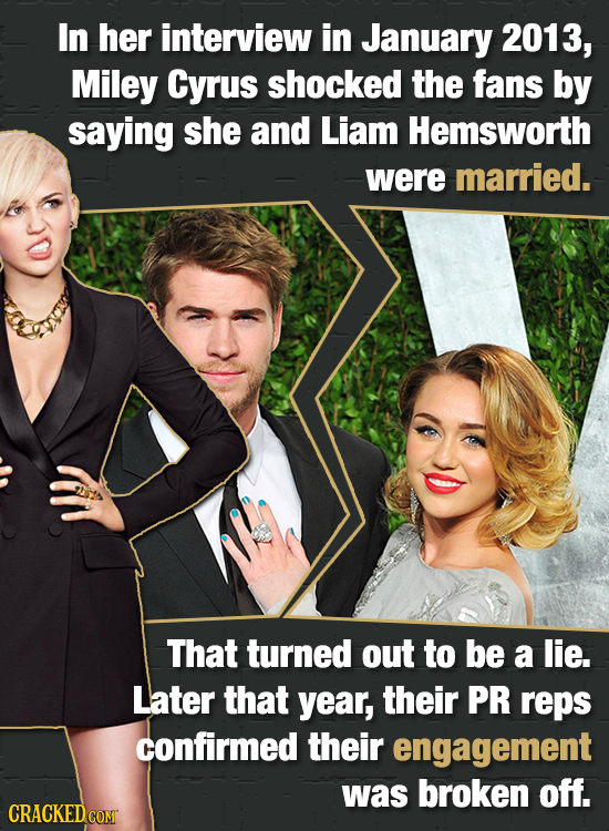 In her interview in January 2013, Miley Cyrus shocked the fans by saying she and Liam Hemsworth were married. That turned out to be a lie. Later that