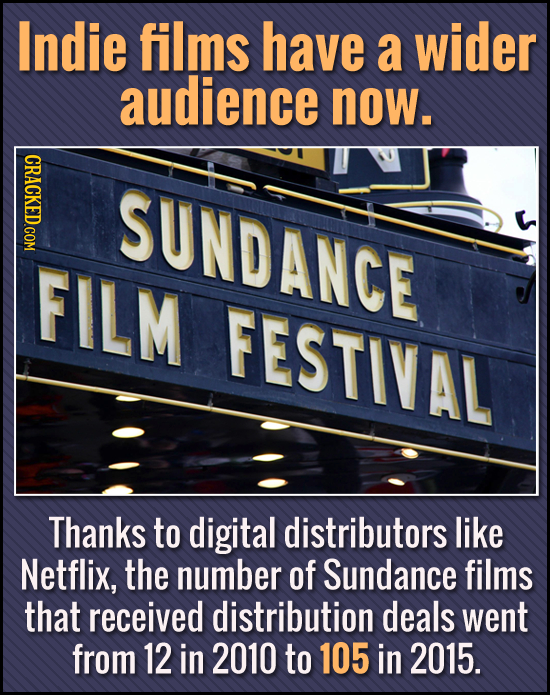Indie films have a wider audience now. SUNDANCE FILM FESTIVAL Thanks to digital distributors like Netflix, the number of Sundance films that received