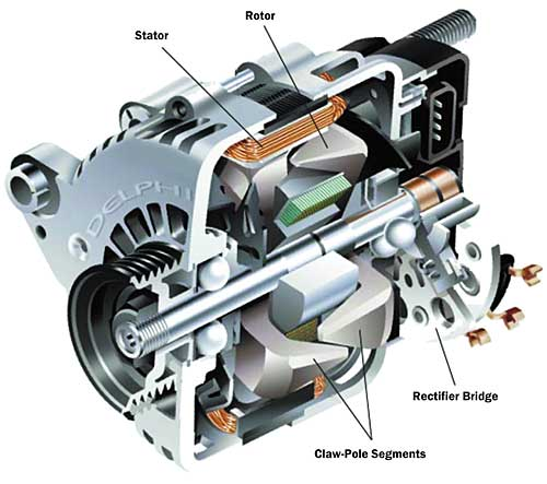 Part Winding Start Motor Wiring Diagram Thermal Design Challenges In Automotive Alternator Power