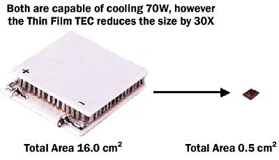 Advances In High-Performance Cooling For Electronics