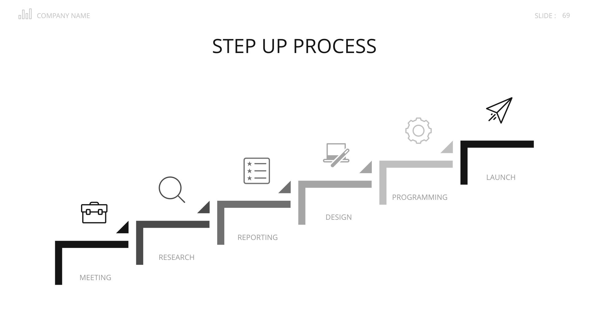 Startup Business Plan Keynote Presentation Template by