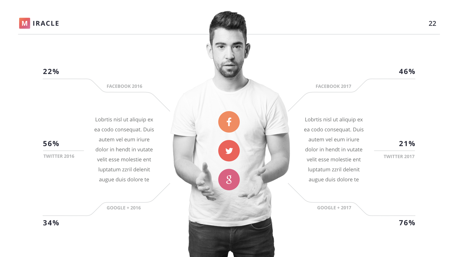 Miracle Modern Powerpoint Template By Site2max Graphicriver