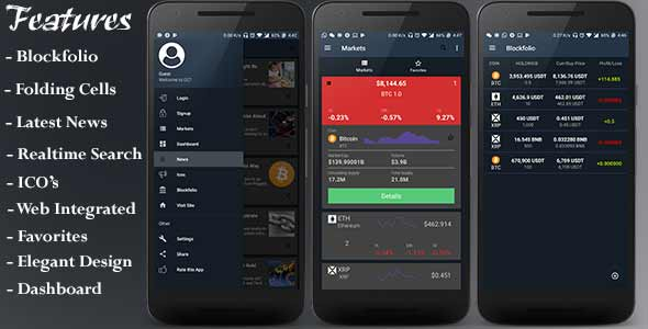 CCT - Crypto Currency Tracker Android App   Blockfolio   ICO's   Admob Ads   Notifications   News Item for Sale