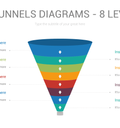 png preview best funnels diagrams powerpoint presentation template slides 014  [ 2560 x 1440 Pixel ]