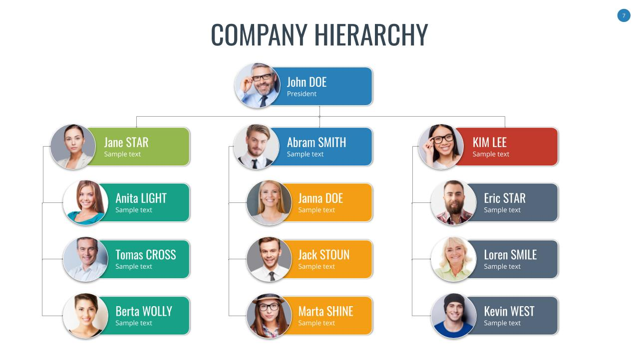 Organizational charts google slides legal forms, sign up page, gmail sign, prezi,. Organizational Chart And Hierarchy Google Slides Template By Sananik