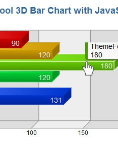 bar chart with javascript also by rcuela codecanyon rh