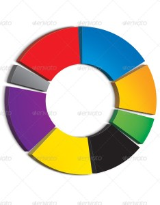Generate pie chart olala propx co rh also online vector generator clipart  labs topplabs