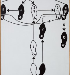 warhol dance diagrams trusted wiring diagram u2022 box step wedding dances box step dance diagram [ 1002 x 1326 Pixel ]