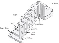 How to Save an Old Staircase   Homebuilding & Renovating