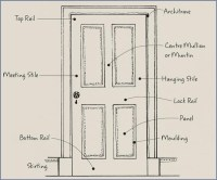 Internal doors: a period character guide - Period Living