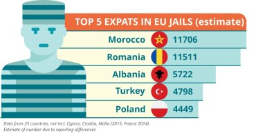 Afbeeldingsresultaat voor albania country of criminals thieves