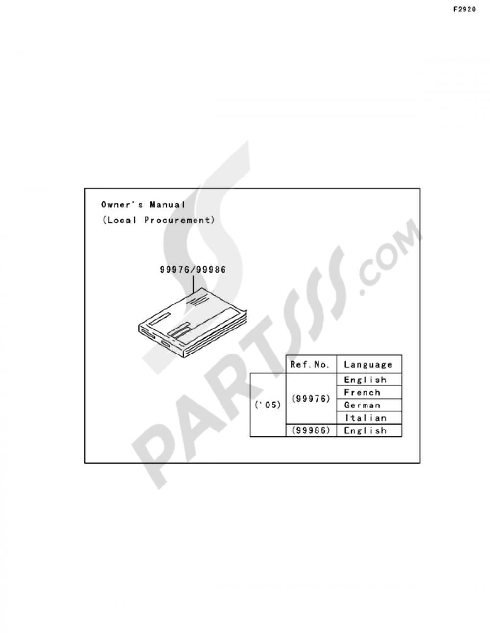 Manual Kawasaki VN800 CLASSIC 2005