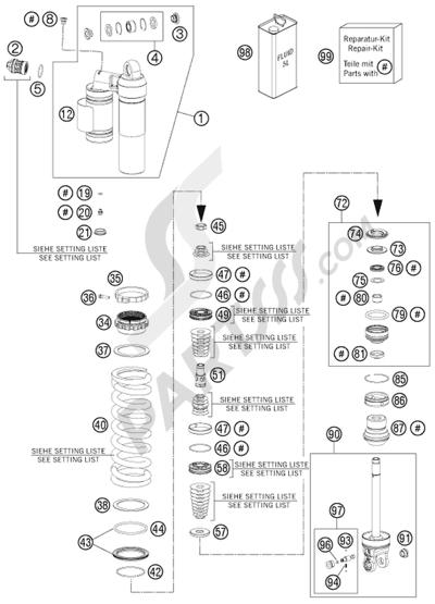 Moteur de recherche des pièces de rechange KTM :modèle