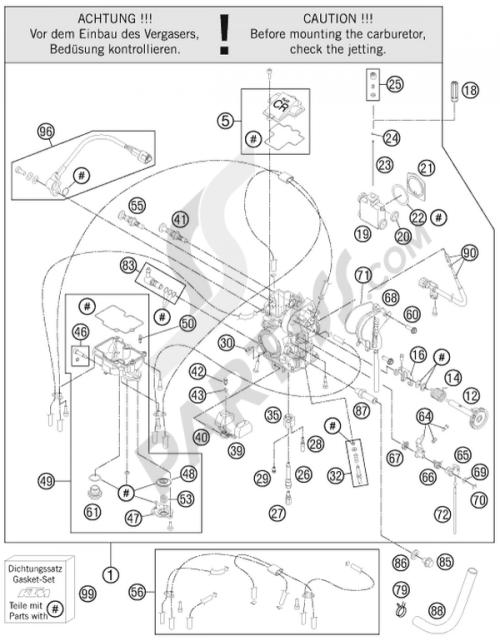 small resolution of ktm 525 xc wiring diagram detailed schematics diagram rh jppastryarts com 2003 ktm 525 exc wiring