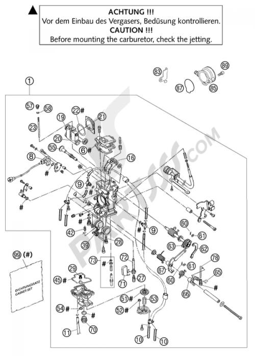 small resolution of ktm 625 wiring diagram