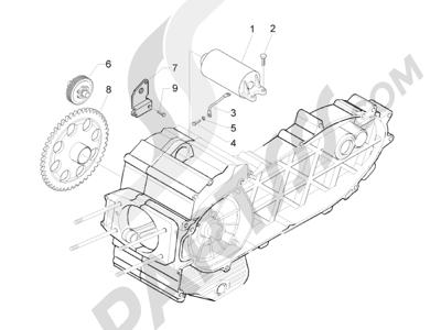 Moteur de recherche des pièces de rechange Piaggio :modèle