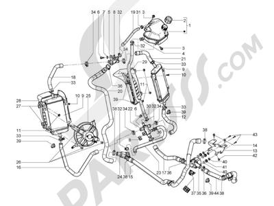 Despiece Vespa Vespa GTS 125 4T ie Super E3 (EMEA) 2009
