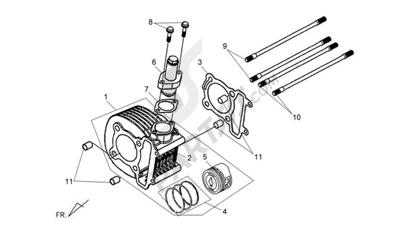 Moteur de recherche des pièces de rechange Sym :modèle III