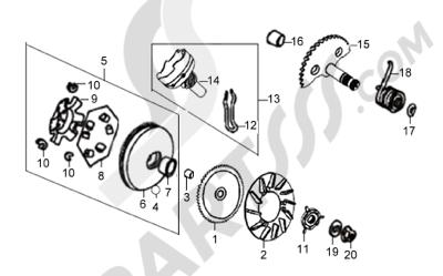 Moteur de recherche des pièces de rechange Sym :modèle 50