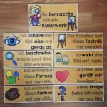 Bildbetrachtung Im Kunstunterricht In Der Grundschule