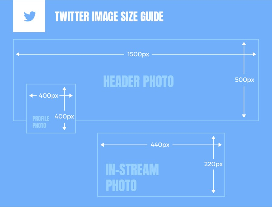 Twitter Size Guide