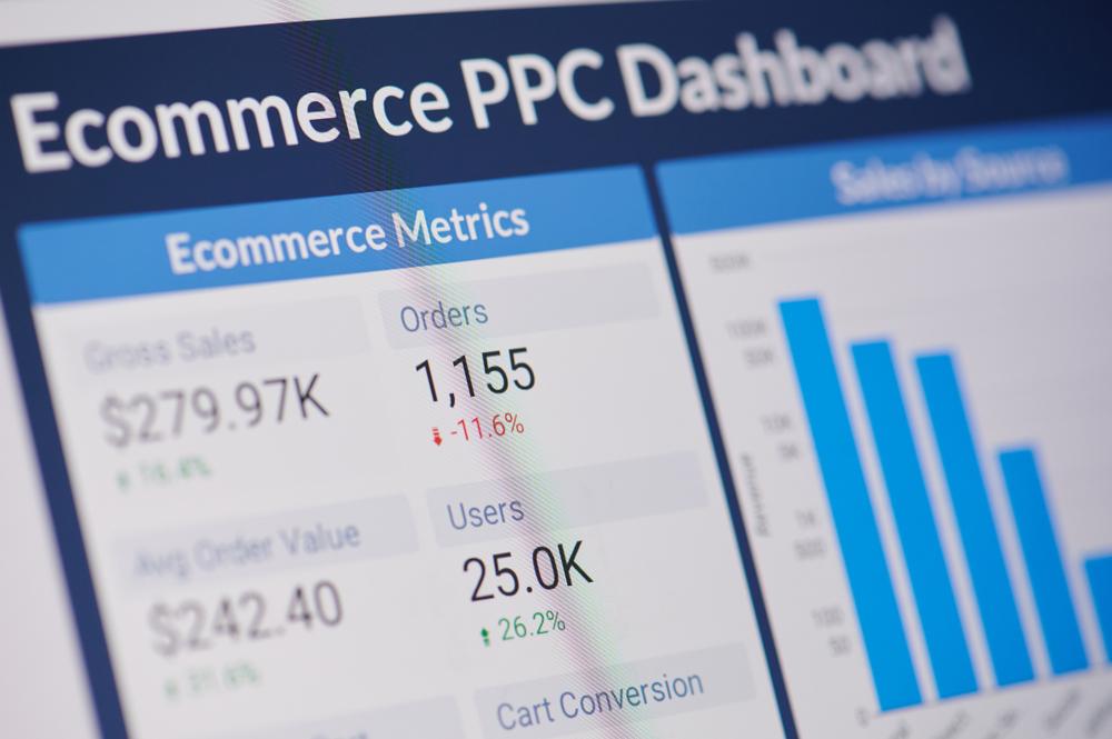 Ecommerce PPC Dashboard