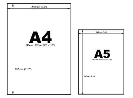 The Folder People-Understanding Paper Sizes-Understanding Paper Sizes