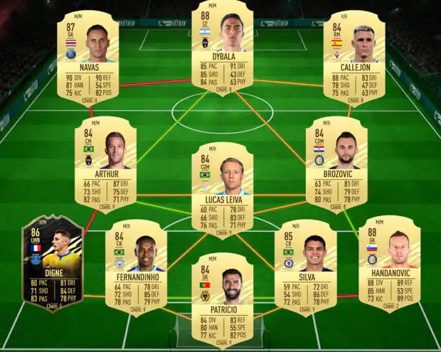 DCE Moment Depay dans FIFA 21 : les solutions les moins ...