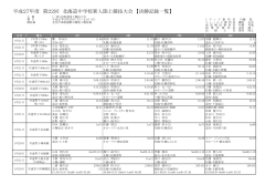 第23回北海道中學校新人陸上競技大會