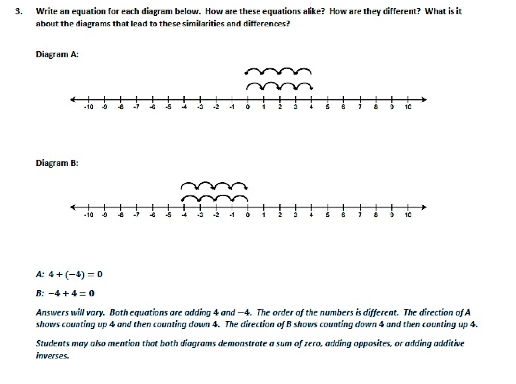 medium resolution of Great Minds - Eureka Math Blog