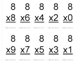 Chart child multiplication printable 9jasports