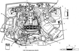 1999 Ford taurus cooling system diagram