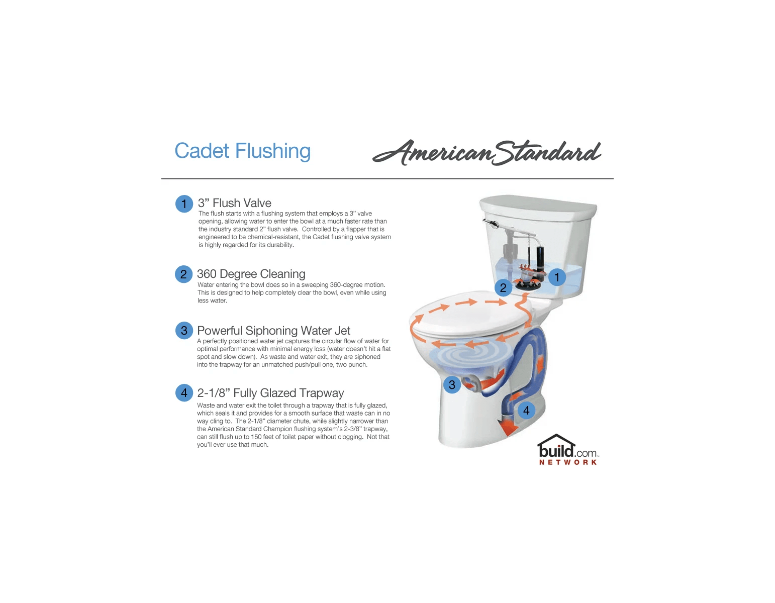 hight resolution of american standard 215db 104 020 white cadet pro round front two piece toilet with everclean surface and powerwash rim 10 rough in faucet com