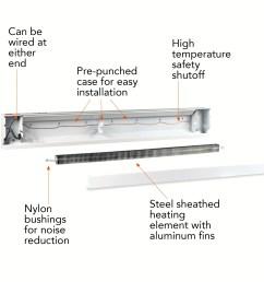 cadet heater wiring diagram 240v [ 2000 x 2000 Pixel ]