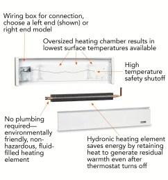 cadet heater wiring diagram ct [ 2000 x 2000 Pixel ]
